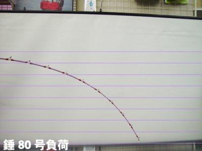 画像3: FRONTIER BEAST 80K-SP ホワイト×イエロー(模様有り)  [つり吉]